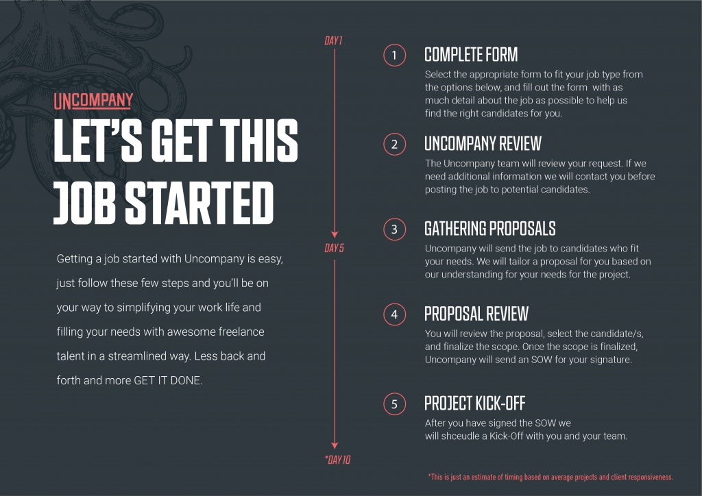 Let's Get This Job Started  Getting a job started with Uncompany is easy, just follow these few steps and you'll be on your way to simplifying your work life and filling your needs with awesome freelance talent in a streamlined way. Less back and forth and more GET IT DONE.  1. COMPLETE FORM Select the appropriate form to fit your job type from the options below, and fill out the form  with as much detail about the job as possible to help us find the right candidates for you. 2. UNCOMPANY Review The Uncompany team will review your request. If we need additional information we will contact you before posting the job to potential candidates. 3. Gathering Proposals Uncompany will send the job to candidates who fit your needs. We will tailor a proposal for you based on our understanding for your needs for the project. 4. Proposal REVIEW You will review the proposal, select the candidate/s, and finalize the scope. Once the scope is finalized, Uncompany will send an SOW for your signature. 5. Project kick-off After you have signed the SOW we  will shceudle a Kick-Off with you and your team. *This is just an estimate of timing based on average projects and client responsiveness.